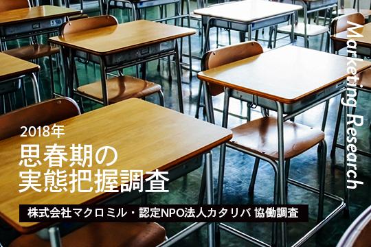 【プレスリリース】高校生世代の5人に1人がSNSいじめを経験-2018年 思春期の実態把握調査